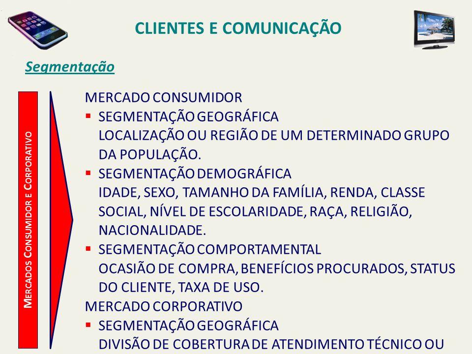 Segmentação M ERCADOS C ONSUMIDOR E C ORPORATIVO CLIENTES E COMUNICAÇÃO MERCADO CONSUMIDOR SEGMENTAÇÃO GEOGRÁFICA LOCALIZAÇÃO OU REGIÃO DE UM DETERMIN