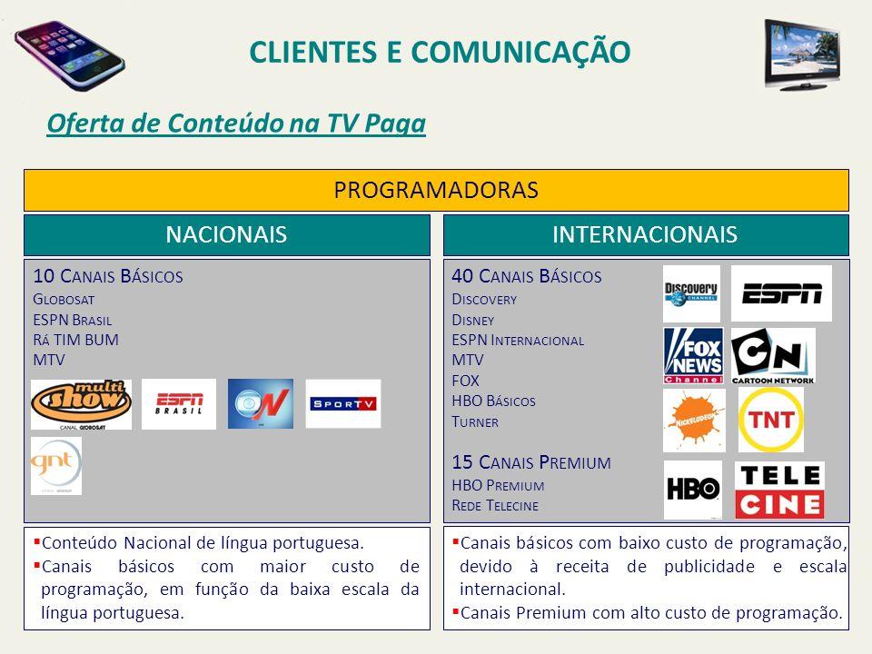 Oferta de Conteúdo na TV Paga CLIENTES E COMUNICAÇÃO PROGRAMADORAS NACIONAISINTERNACIONAIS 10 C ANAIS B ÁSICOS G LOBOSAT ESPN B RASIL R Á TIM BUM MTV