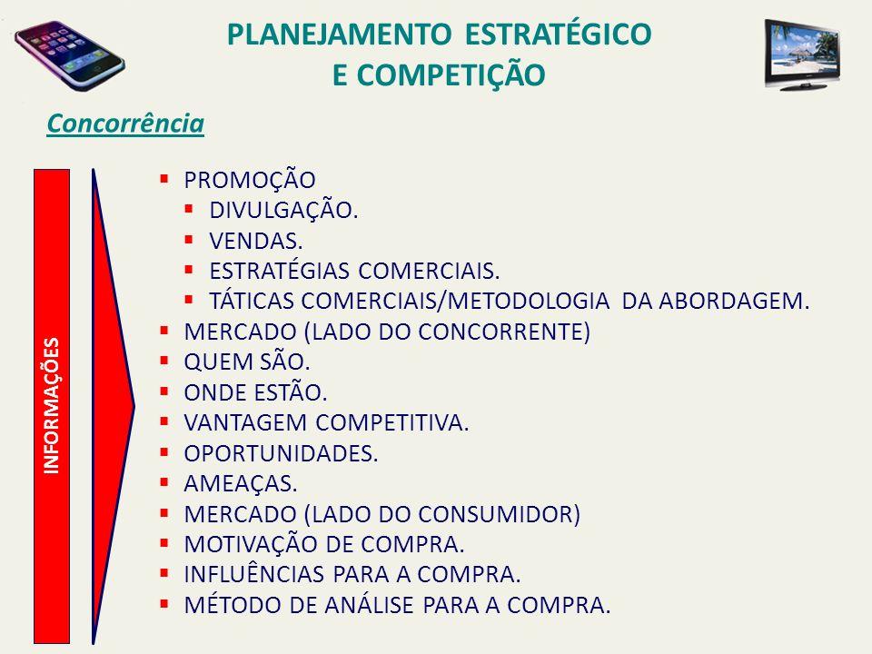 INFORMAÇÕES Concorrência PROMOÇÃO DIVULGAÇÃO. VENDAS. ESTRATÉGIAS COMERCIAIS. TÁTICAS COMERCIAIS/METODOLOGIA DA ABORDAGEM. MERCADO (LADO DO CONCORRENT
