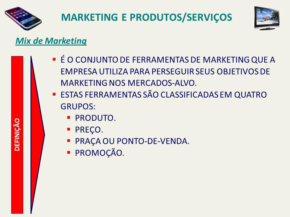 V ACA -L EITEIRA Tipos de Produtos APRESENTE 3 (TRÊS) EXEMPLOS DE PRODUTOS/SERVIÇOS DO TIPO VACA-LEITEIRA.