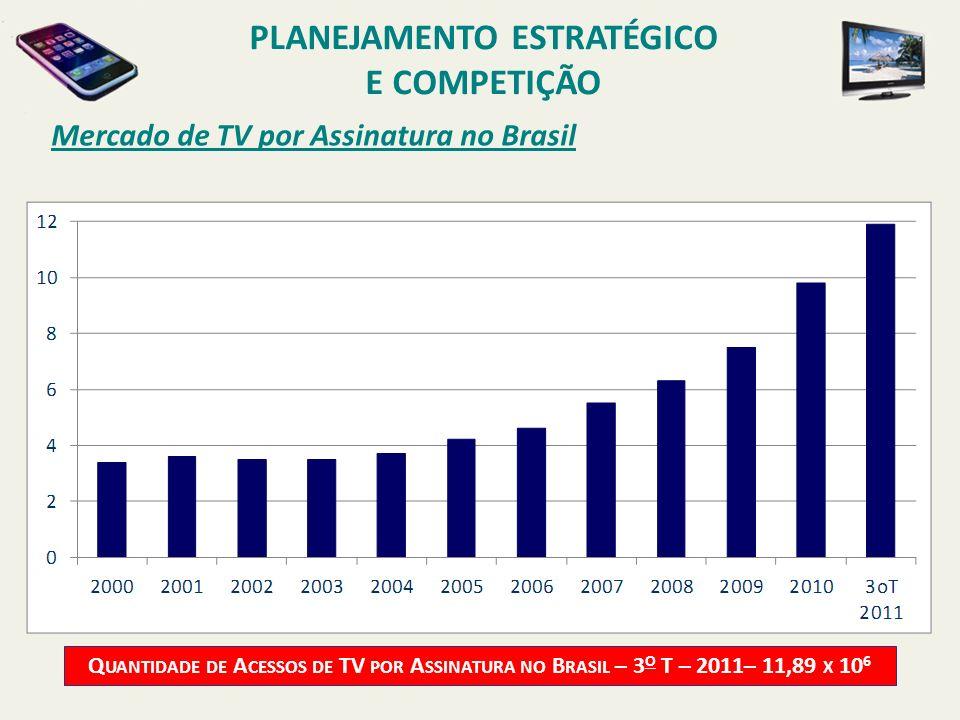 Mercado de TV por Assinatura no Brasil Q UANTIDADE DE A CESSOS DE TV POR A SSINATURA NO B RASIL – 3 O T – 2011– 11,89 X 10 6 PLANEJAMENTO ESTRATÉGICO
