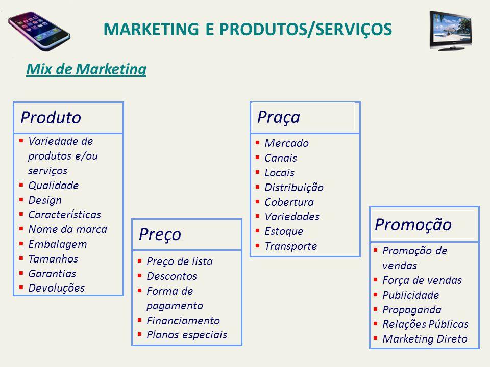 Mix de Marketing MARKETING E PRODUTOS/SERVIÇOS Cliente Custo Conveniência Comunicação Os 4Cs Solução para o Cliente O melhor para o Cliente Do Cliente Para o Cliente