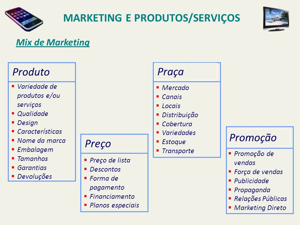 A BACAXI Tipos de Produtos APRESENTE 3 (TRÊS) EXEMPLOS DE PRODUTOS/SERVIÇOS DO TIPO ABACAXI.
