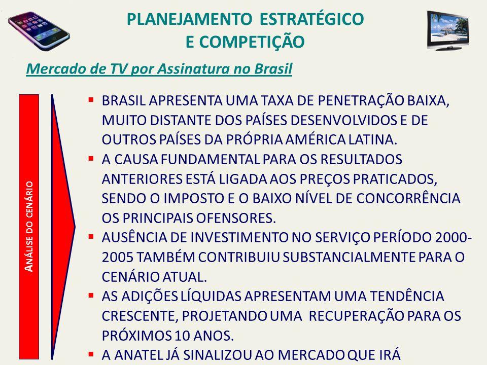 A NÁLISE DO CENÁRIO Mercado de TV por Assinatura no Brasil BRASIL APRESENTA UMA TAXA DE PENETRAÇÃO BAIXA, MUITO DISTANTE DOS PAÍSES DESENVOLVIDOS E DE
