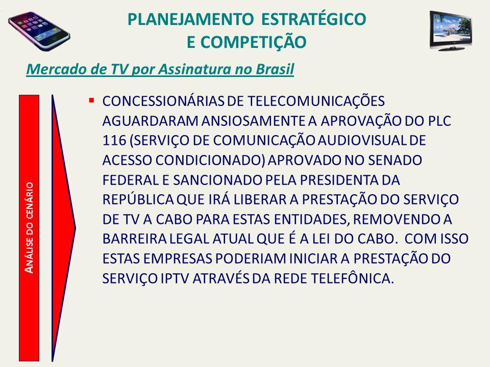 A NÁLISE DO CENÁRIO Mercado de TV por Assinatura no Brasil CONCESSIONÁRIAS DE TELECOMUNICAÇÕES AGUARDARAM ANSIOSAMENTE A APROVAÇÃO DO PLC 116 (SERVIÇO