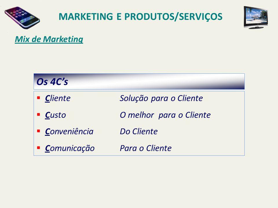 Mix de Marketing MARKETING E PRODUTOS/SERVIÇOS Cliente Custo Conveniência Comunicação Os 4Cs Solução para o Cliente O melhor para o Cliente Do Cliente