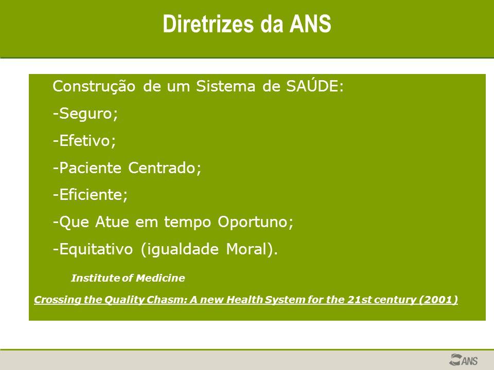 Diretrizes da ANS Construção de um Sistema de SAÚDE: -Seguro; -Efetivo; -Paciente Centrado; -Eficiente; -Que Atue em tempo Oportuno; -Equitativo (igualdade Moral).
