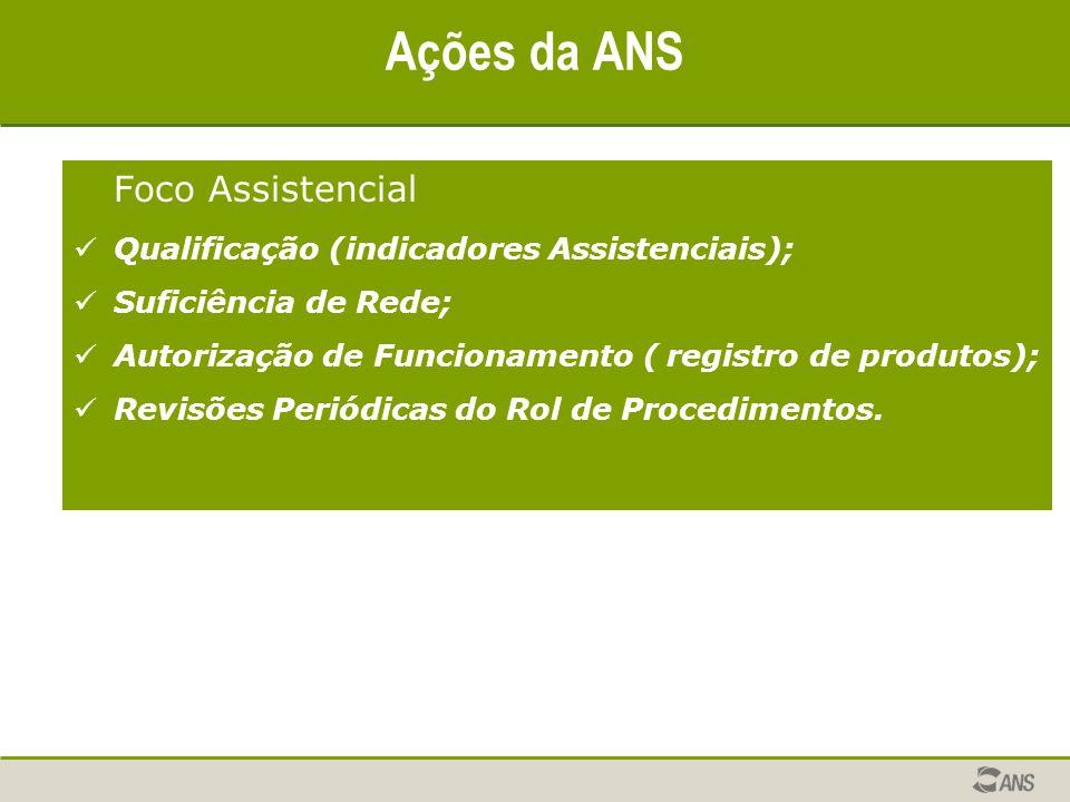 Ações da ANS Foco Assistencial Qualificação (indicadores Assistenciais); Suficiência de Rede; Autorização de Funcionamento ( registro de produtos); Revisões Periódicas do Rol de Procedimentos.