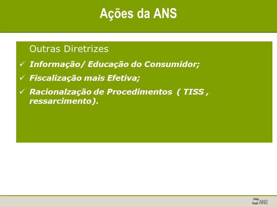 Ações da ANS Outras Diretrizes Informação/ Educação do Consumidor; Fiscalização mais Efetiva; Racionalzação de Procedimentos ( TISS, ressarcimento).
