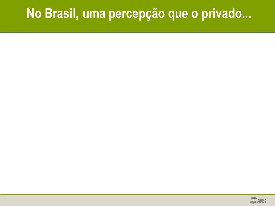 No Brasil, uma percepção que o privado...