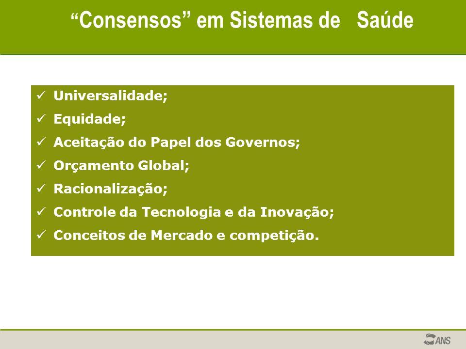 Consensos em Sistemas de Saúde Universalidade; Equidade; Aceitação do Papel dos Governos; Orçamento Global; Racionalização; Controle da Tecnologia e da Inovação; Conceitos de Mercado e competição.
