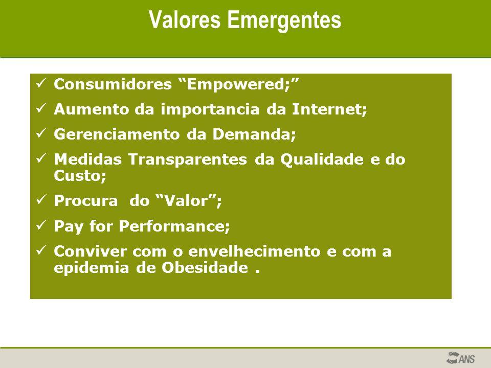 Valores Emergentes Consumidores Empowered; Aumento da importancia da Internet; Gerenciamento da Demanda; Medidas Transparentes da Qualidade e do Custo; Procura do Valor; Pay for Performance; Conviver com o envelhecimento e com a epidemia de Obesidade.