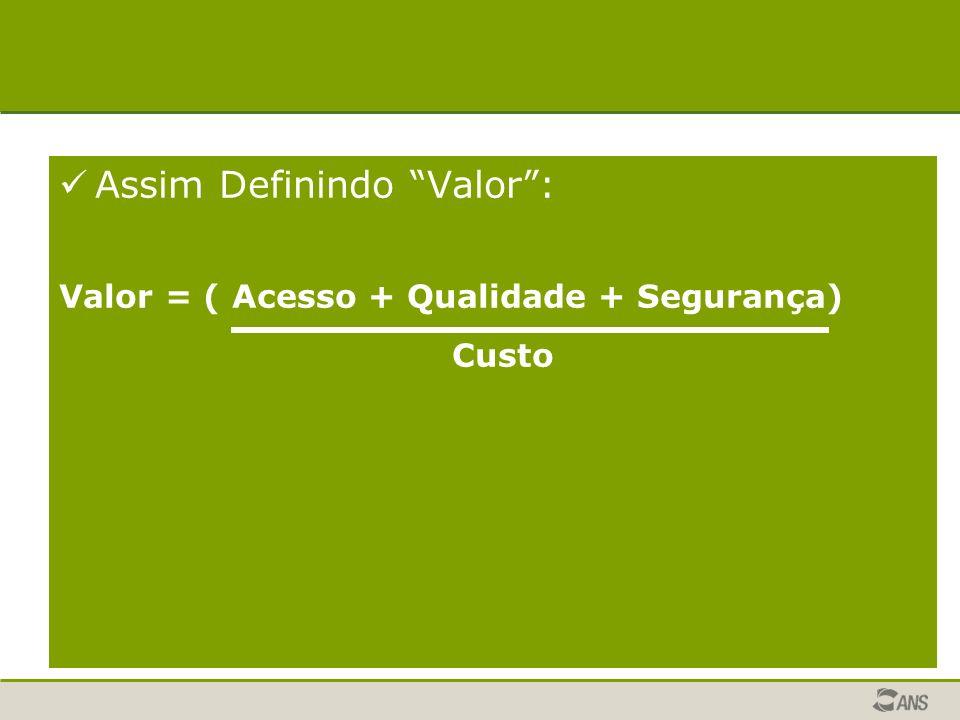 Assim Definindo Valor: Valor = ( Acesso + Qualidade + Segurança) Custo