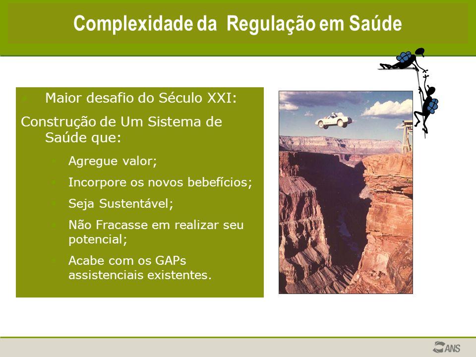 Taxa de cobertura médico-hospitalar por Unidades da Federação (Brasil - Set/2007) Cobertura Geográfica