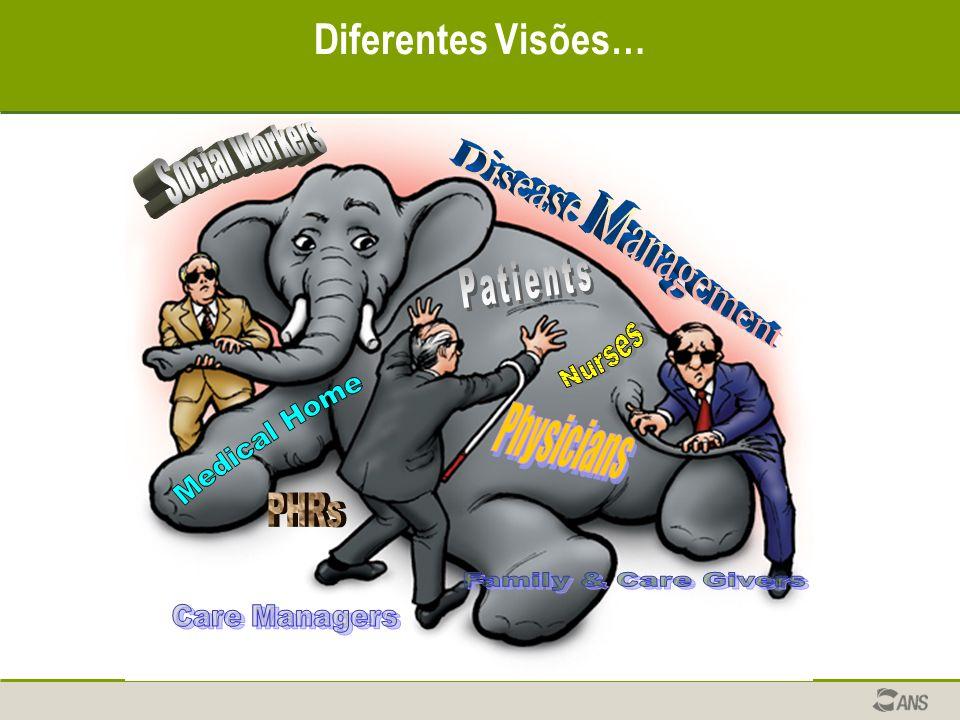 Diferentes Visões…