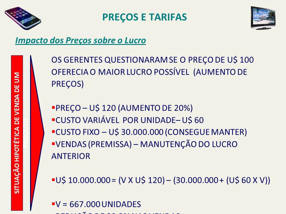 PREÇOS E TARIFAS Impacto dos Preços sobre o Lucro SITUAÇÃO HIPOTÉTICA DE VENDA DE UM PRODUTO OS GERENTES QUESTIONARAM SE O PREÇO DE U$ 100 OFERECIA O