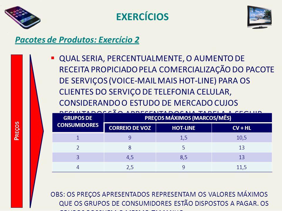 EXERCÍCIOS Pacotes de Produtos: Exercício 2 P REÇOS QUAL SERIA, PERCENTUALMENTE, O AUMENTO DE RECEITA PROPICIADO PELA COMERCIALIZAÇÃO DO PACOTE DE SER