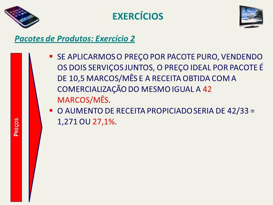 EXERCÍCIOS Pacotes de Produtos: Exercício 2 P REÇOS SE APLICARMOS O PREÇO POR PACOTE PURO, VENDENDO OS DOIS SERVIÇOS JUNTOS, O PREÇO IDEAL POR PACOTE
