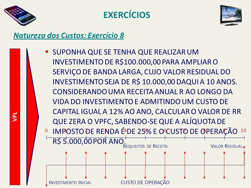 EXERCÍCIOS Natureza dos Custos: Exercício 8 VPL SUPONHA QUE SE TENHA QUE REALIZAR UM INVESTIMENTO DE R$100.000,00 PARA AMPLIAR O SERVIÇO DE BANDA LARG