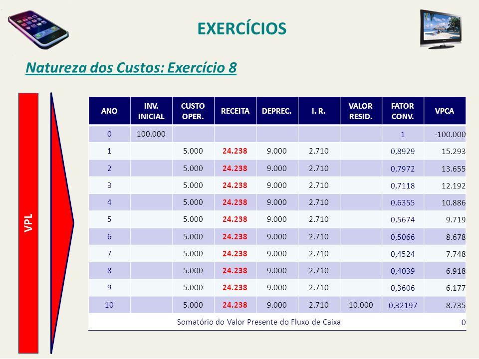 EXERCÍCIOS Natureza dos Custos: Exercício 8 VPL ANO INV. INICIAL CUSTO OPER. RECEITADEPREC.I. R. VALOR RESID. FATOR CONV. VPCA 0100.0001-100.000 15.00