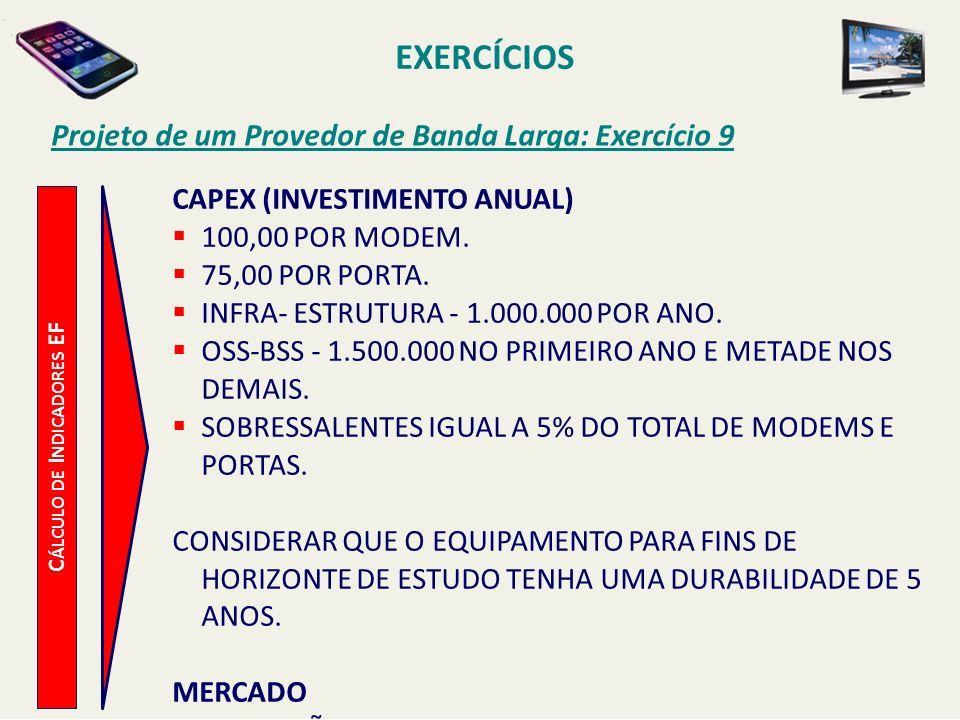 EXERCÍCIOS Projeto de um Provedor de Banda Larga: Exercício 9 C ÁLCULO DE I NDICADORES EF CAPEX (INVESTIMENTO ANUAL) 100,00 POR MODEM. 75,00 POR PORTA