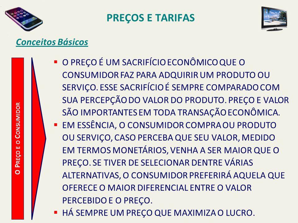 PREÇOS E TARIFAS Trade-off E XEMPLOS T ÍPICOS NO QUADRANTE 4 ENCONTRAMOS A SITUAÇÃO OPOSTA.