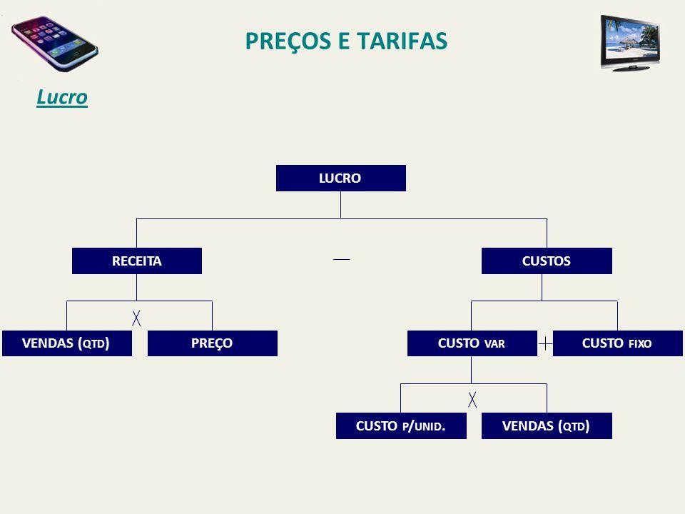 EXERCÍCIOS Projeto de um Provedor de Banda Larga: Exercício 9 C ÁLCULO DE I NDICADORES EF CALCULAR: Payback.