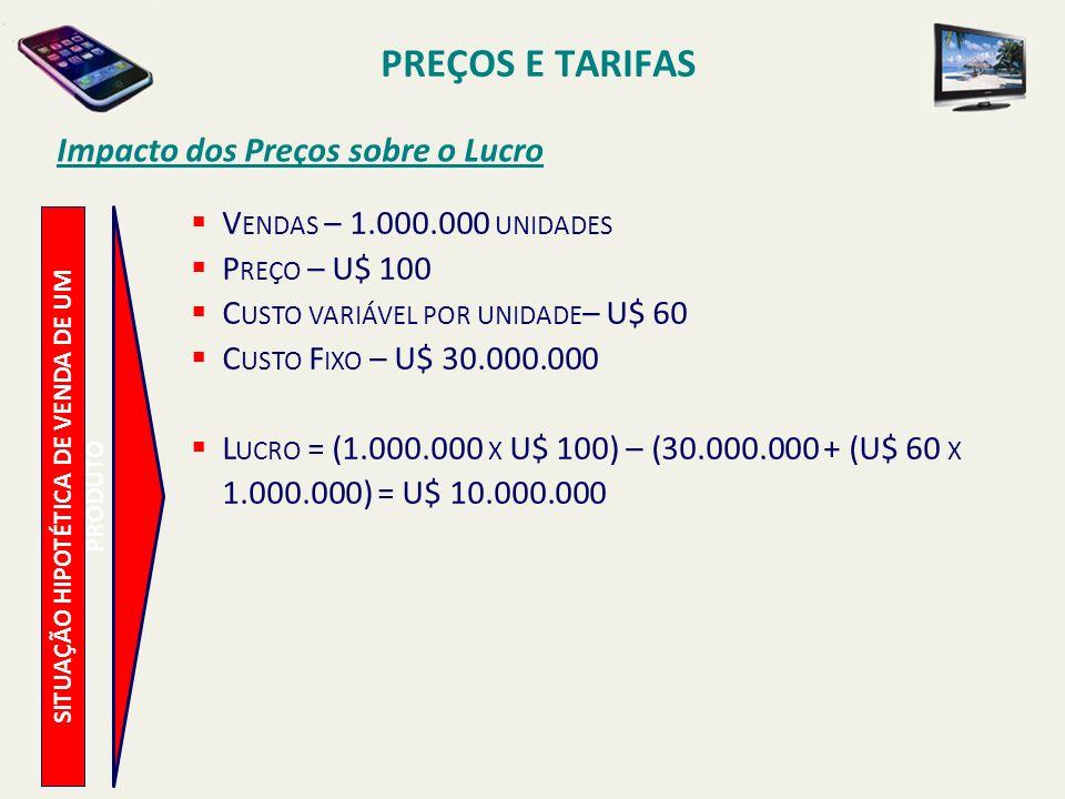 PREÇOS E TARIFAS Impacto dos Preços sobre o Lucro SITUAÇÃO HIPOTÉTICA DE VENDA DE UM PRODUTO OS GERENTES QUESTIONARAM SE O PREÇO DE U$ 100 OFERECIA O MAIOR LUCRO POSSÍVEL (REDUÇÃO DE PREÇOS) PREÇO – U$ 80 (REDUÇÃO DE 20%) CUSTO VARIÁVEL POR UNIDADE– U$ 60 CUSTO FIXO – U$ 30.000.000 VENDAS (PREMISSA) – MANUTENÇÃO DO LUCRO ANTERIOR U$ 10.000.000 = (V X U$ 80) – (30.000.000 + (U$ 60 X V)) V = 2.000.000 UNIDADES AUMENTO DE 100% NAS VENDAS (CENÁRIO POUCO PROVÁVEL)