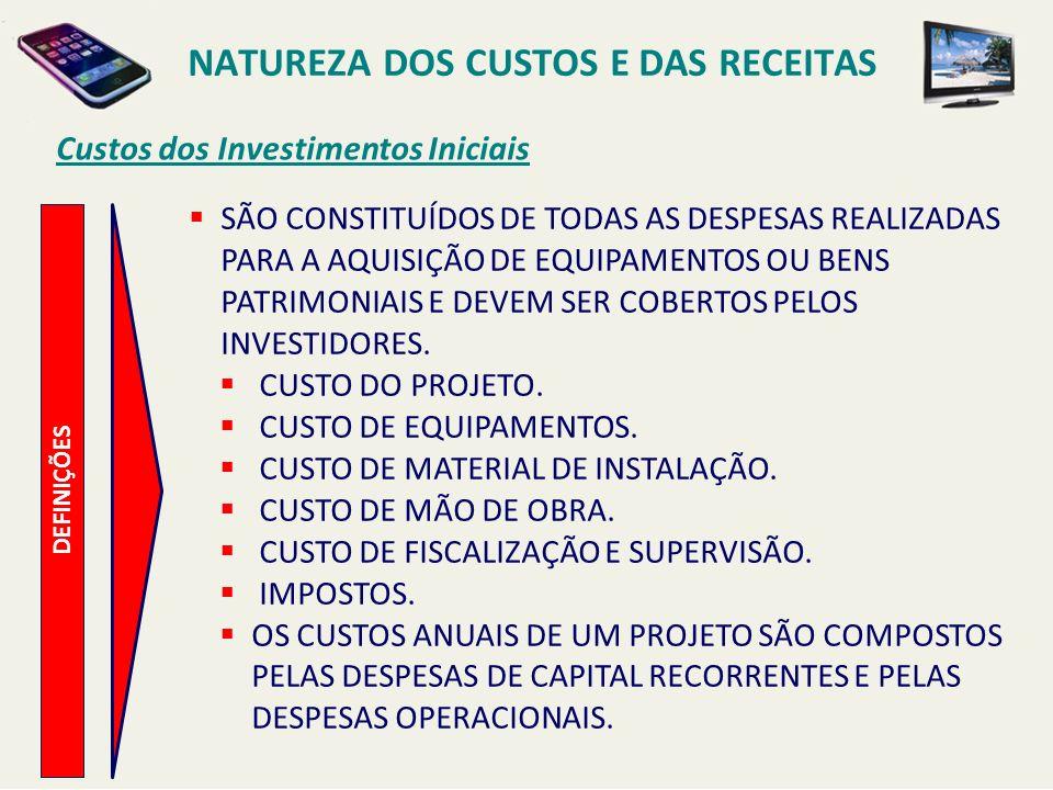 Custos dos Investimentos Iniciais DEFINIÇÕES SÃO CONSTITUÍDOS DE TODAS AS DESPESAS REALIZADAS PARA A AQUISIÇÃO DE EQUIPAMENTOS OU BENS PATRIMONIAIS E