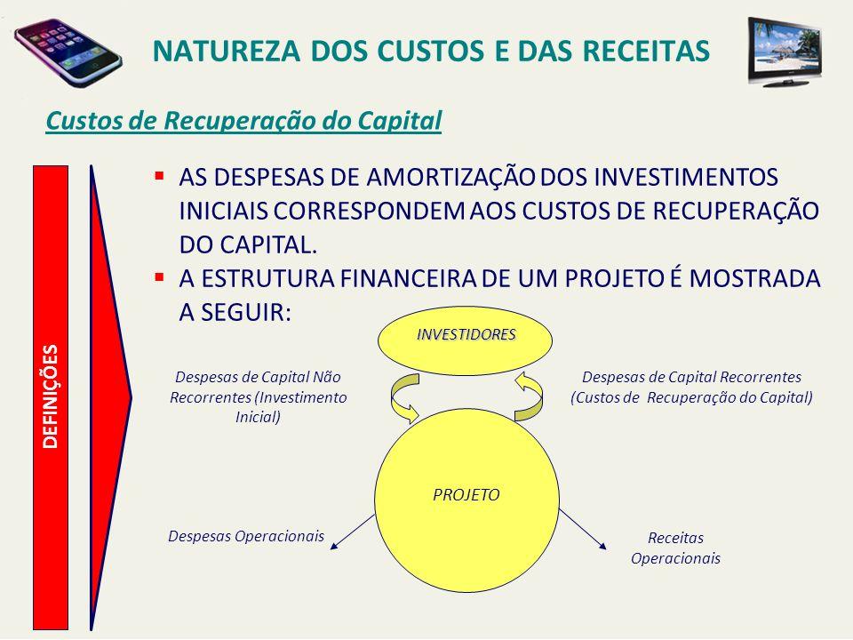 Custos de Recuperação do Capital DEFINIÇÕES AS DESPESAS DE AMORTIZAÇÃO DOS INVESTIMENTOS INICIAIS CORRESPONDEM AOS CUSTOS DE RECUPERAÇÃO DO CAPITAL. A