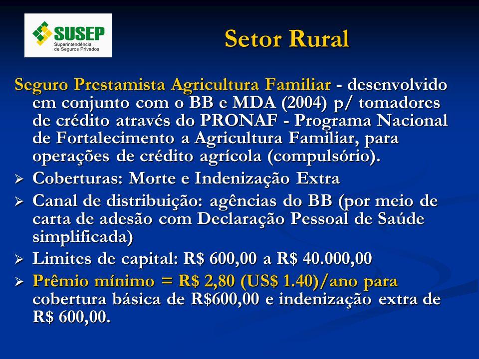 Setor Rural Seguro Prestamista Agricultura Familiar - desenvolvido em conjunto com o BB e MDA (2004) p/ tomadores de crédito através do PRONAF - Progr