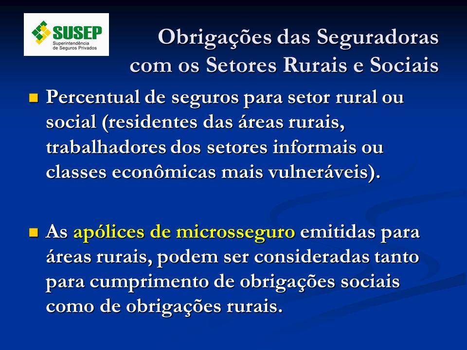 Obrigações das Seguradoras com os Setores Rurais e Sociais Percentual de seguros para setor rural ou social (residentes das áreas rurais, trabalhadore
