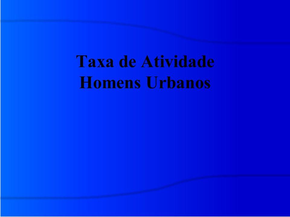 Taxa de Atividade Homens Urbanos
