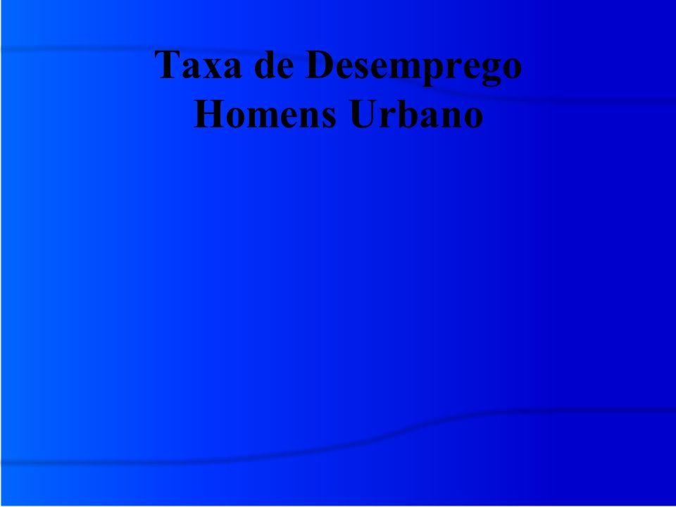 Taxa de Desemprego Homens Urbano