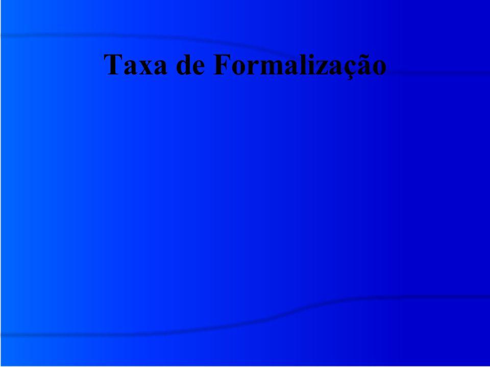 Taxa de Formalização