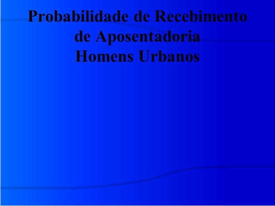 Probabilidade de Recebimento de Aposentadoria Homens Urbanos