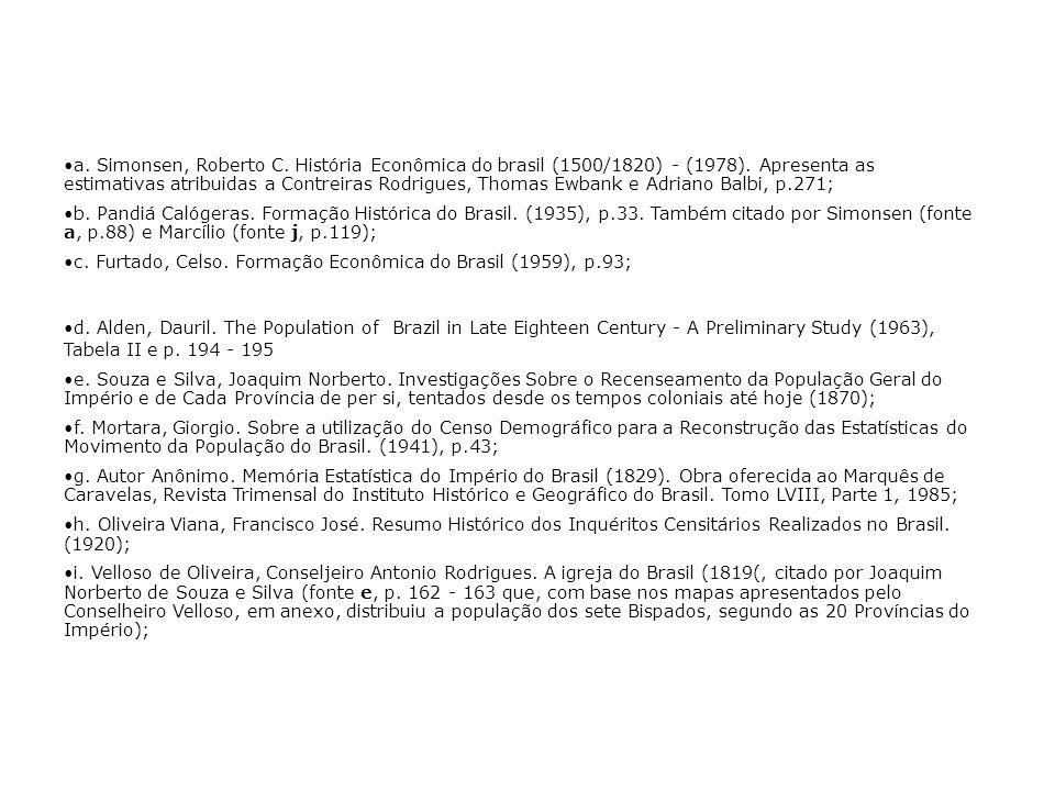 a. Simonsen, Roberto C. História Econômica do brasil (1500/1820) - (1978). Apresenta as estimativas atribuidas a Contreiras Rodrigues, Thomas Ewbank e