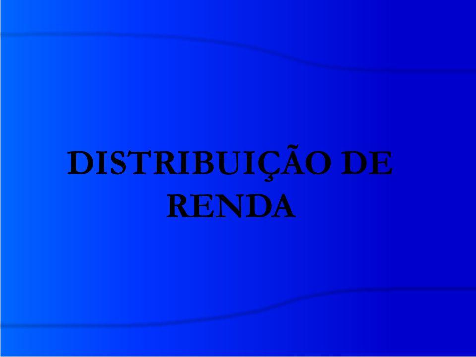 DISTRIBUIÇÃO DE RENDA