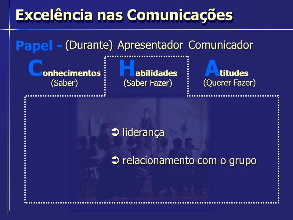 Excelência nas Comunicações (Durante) Apresentador Comunicador Papel - C onhecimentos(Saber) H abilidades (Saber Fazer) A titudes (Querer Fazer) liderança liderança relacionamento com o grupo relacionamento com o grupo
