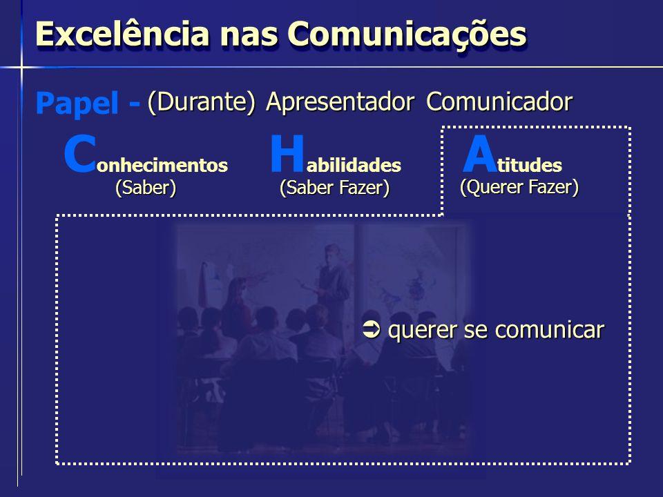 Excelência nas Comunicações (Durante) Apresentador Comunicador Papel - C onhecimentos(Saber) H abilidades (Saber Fazer) A titudes (Querer Fazer) querer se comunicar querer se comunicar