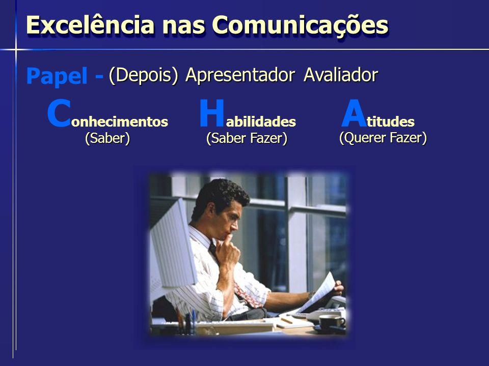 Excelência nas Comunicações (Depois) Apresentador Avaliador Papel - C onhecimentos(Saber) H abilidades (Saber Fazer) A titudes (Querer Fazer)
