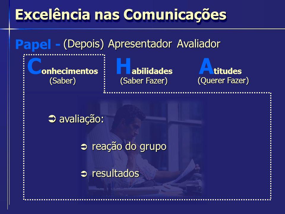 Excelência nas Comunicações (Depois) Apresentador Avaliador Papel - C onhecimentos(Saber) H abilidades (Saber Fazer) A titudes (Querer Fazer) avaliaçã