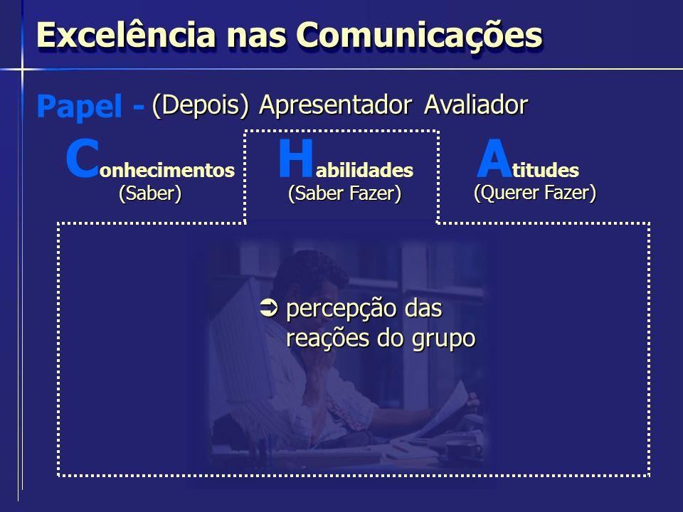 Excelência nas Comunicações (Depois) Apresentador Avaliador Papel - C onhecimentos(Saber) H abilidades (Saber Fazer) A titudes (Querer Fazer) percepçã