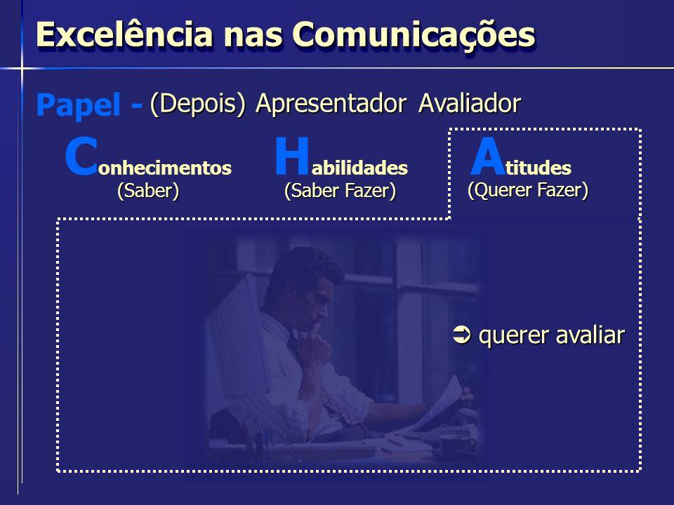 Excelência nas Comunicações (Depois) Apresentador Avaliador Papel - C onhecimentos(Saber) H abilidades (Saber Fazer) A titudes (Querer Fazer) querer a