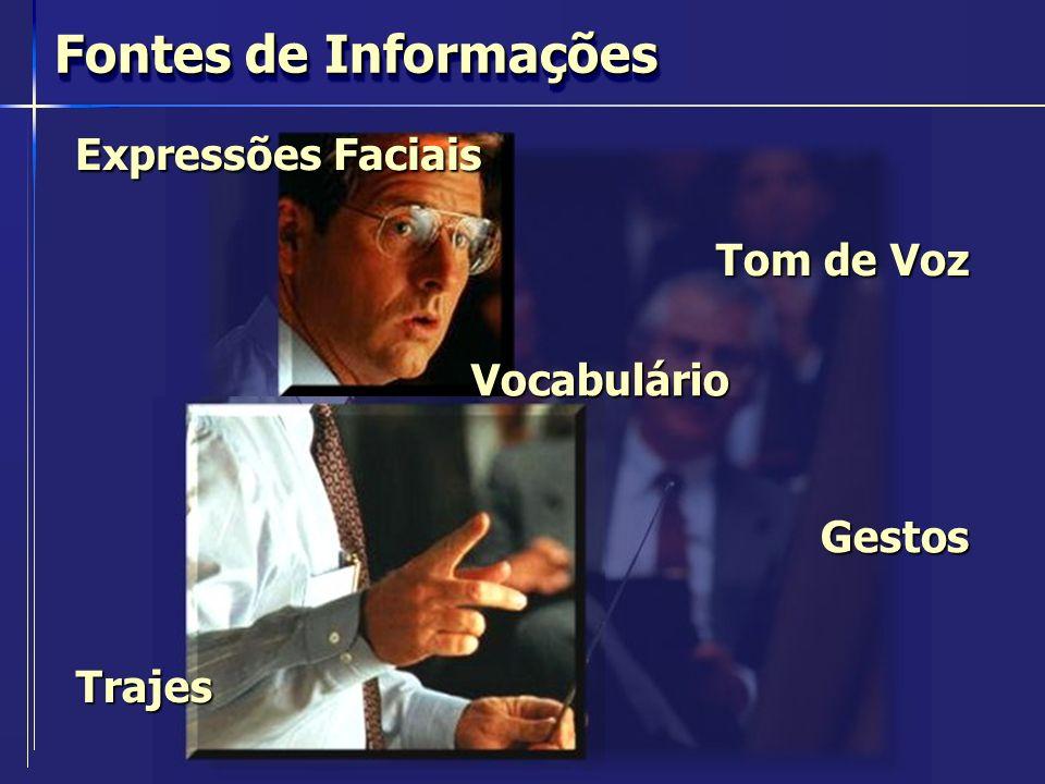 Fontes de Informações Expressões Faciais Expressões Faciais Gestos Trajes Tom de Voz Vocabulário
