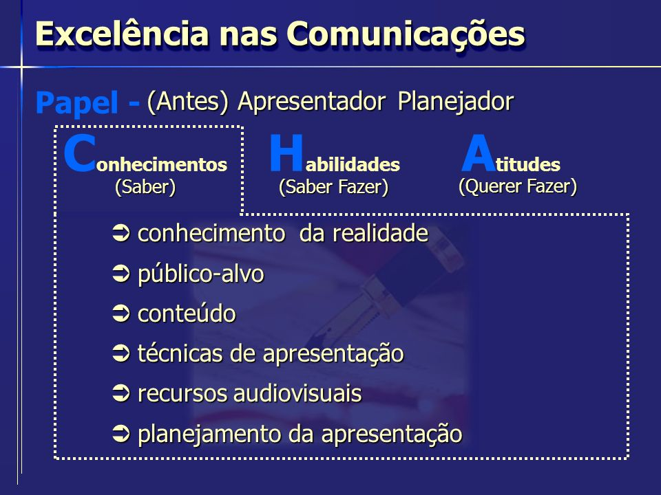 Excelência nas Comunicações (Antes) Apresentador Planejador Papel - C onhecimentos(Saber) H abilidades (Saber Fazer) A titudes (Querer Fazer) conhecim