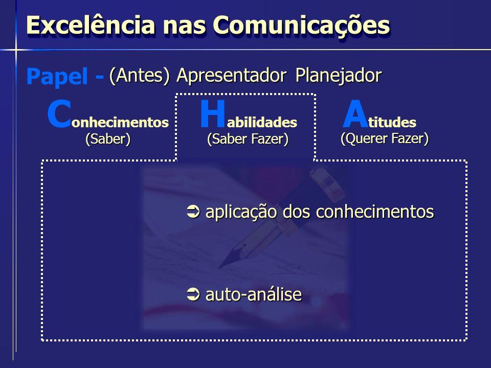 Excelência nas Comunicações (Antes) Apresentador Planejador Papel - C onhecimentos(Saber) H abilidades (Saber Fazer) A titudes (Querer Fazer) aplicaçã
