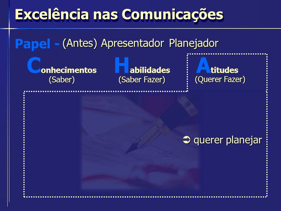Excelência nas Comunicações (Antes) Apresentador Planejador Papel - C onhecimentos(Saber) H abilidades (Saber Fazer) A titudes (Querer Fazer) querer planejar querer planejar