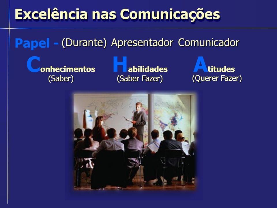 Excelência nas Comunicações (Durante) Apresentador Comunicador Papel - C onhecimentos(Saber) H abilidades (Saber Fazer) A titudes (Querer Fazer)