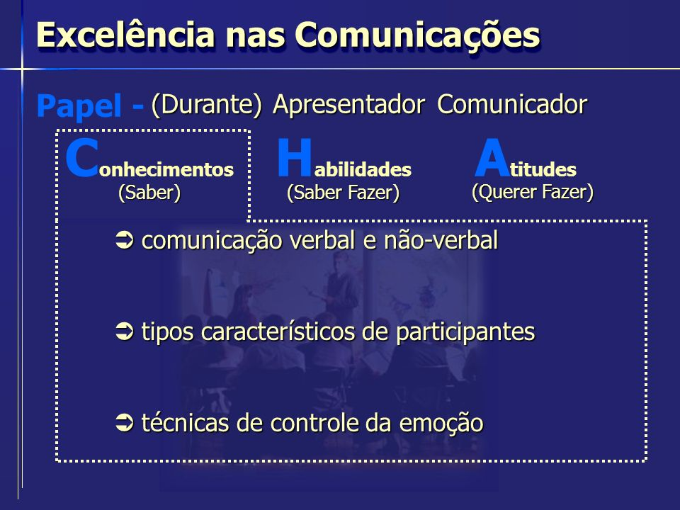 Excelência nas Comunicações (Durante) Apresentador Comunicador Papel - C onhecimentos(Saber) H abilidades (Saber Fazer) A titudes (Querer Fazer) comunicação verbal e não-verbal comunicação verbal e não-verbal tipos característicos de participantes tipos característicos de participantes técnicas de controle da emoção técnicas de controle da emoção